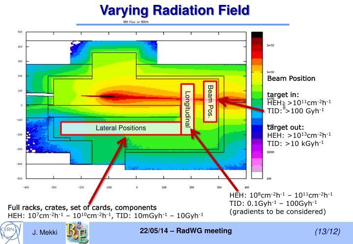 Varying Radiation Field