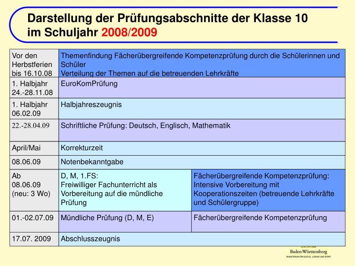Darstellung der Prüfungsabschnitte der Klasse 10