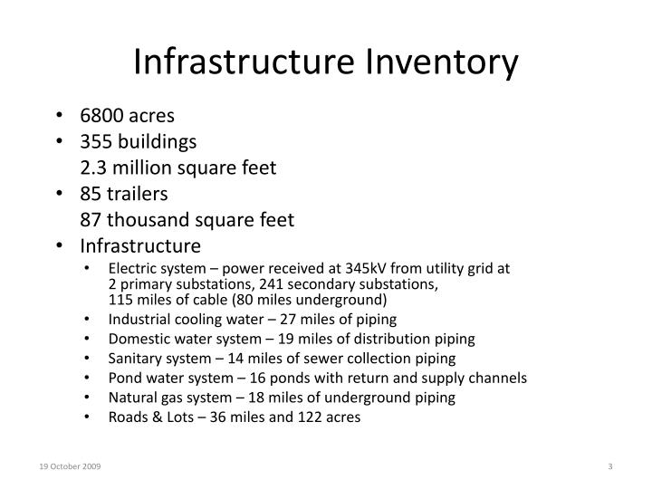 Infrastructure Inventory