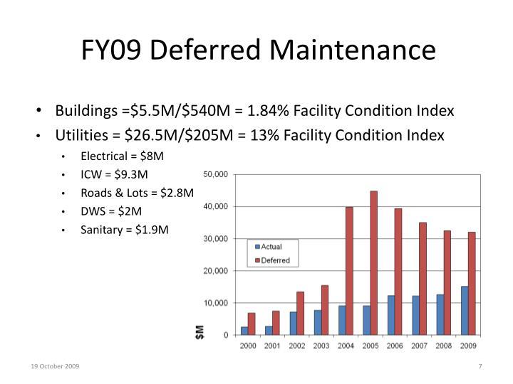 FY09 Deferred Maintenance