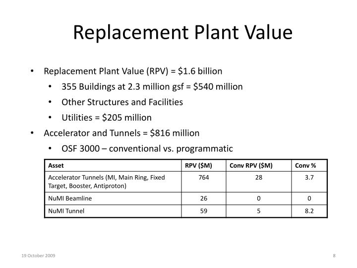 Replacement Plant Value