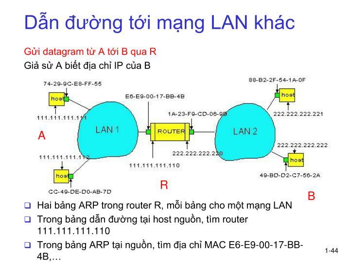 Dẫn đường tới mạng LAN khác