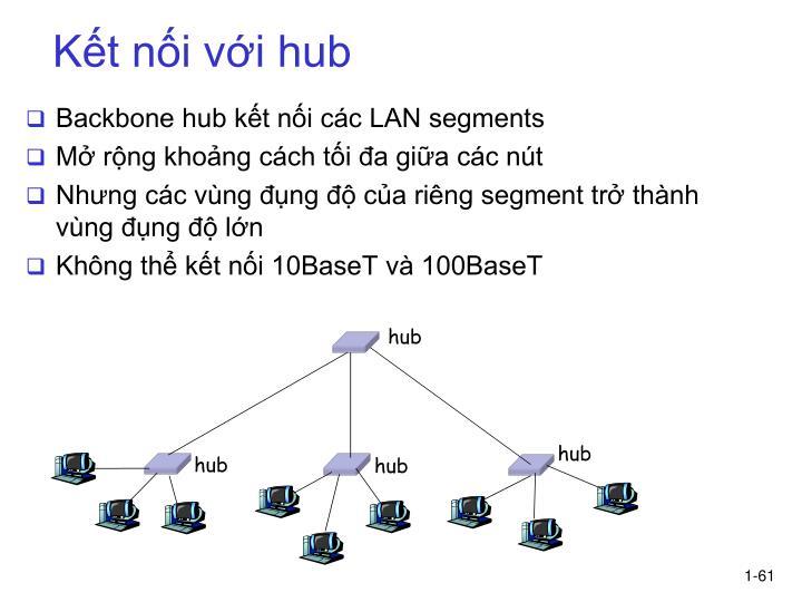 Kết nối với hub