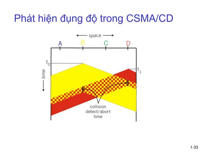 Phát hiện đụng độ trong CSMA/CD