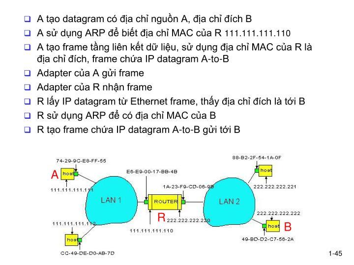 A tạo datagram có địa chỉ nguồn A, địa chỉ đích B