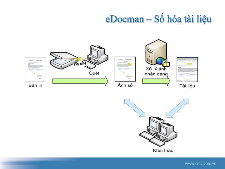 eDocman – Số hóa tài liệu