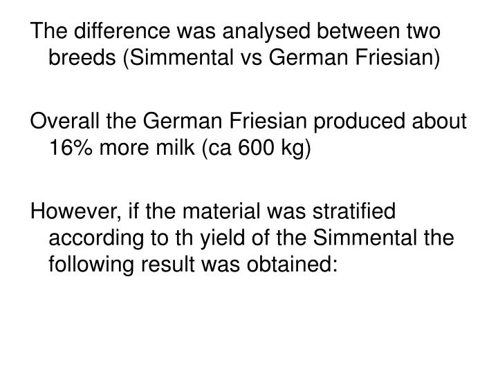 The difference was analysed between two breeds (Simmental vs German Friesian)