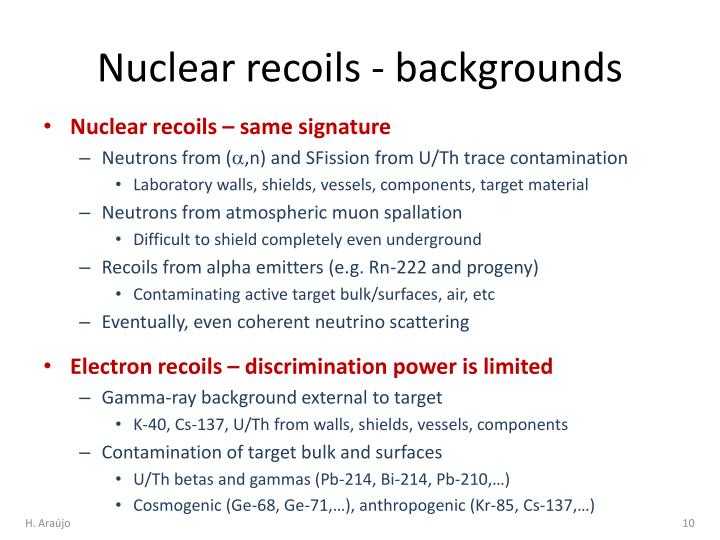 Nuclear recoils - backgrounds