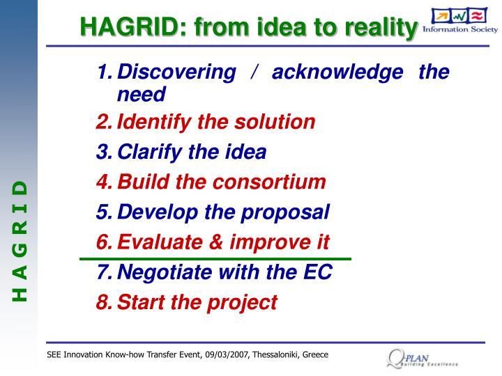 HAGRID: from idea to reality