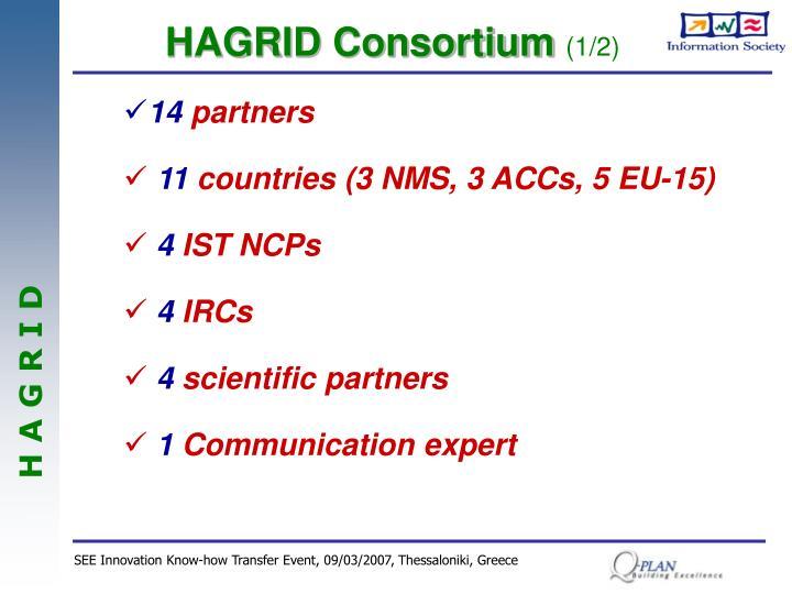 HAGRID Consortium
