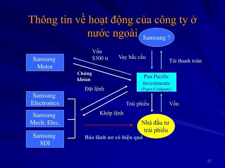 Thông tin về hoạt động của công ty ở nước ngoài