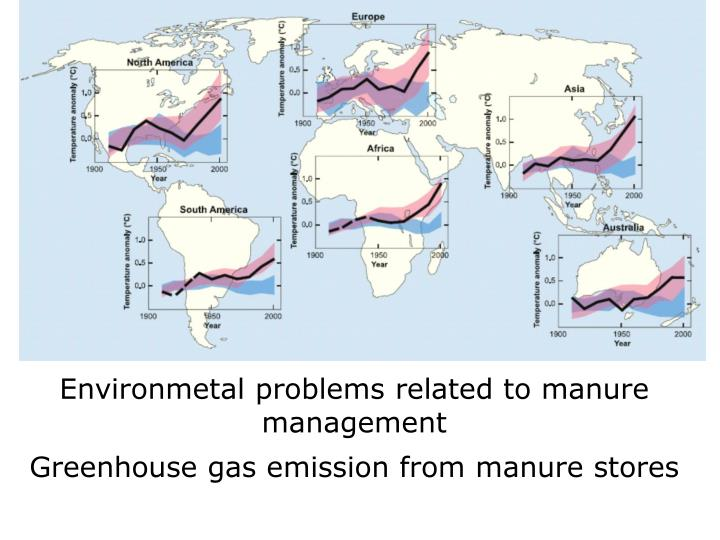 Environmetal problems related to manure management greenhouse gas emission from manure stores