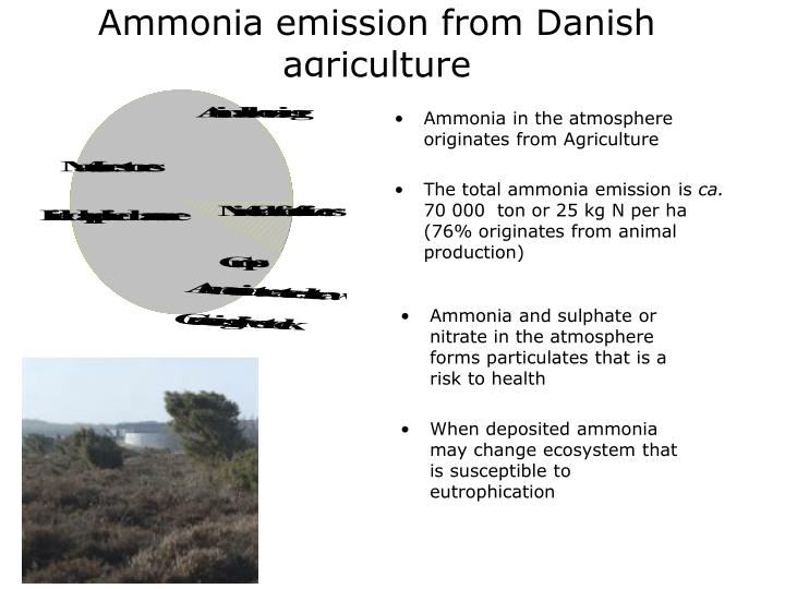 Ammonia emission from Danish agriculture