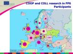 coop and coll research in fp6 participants