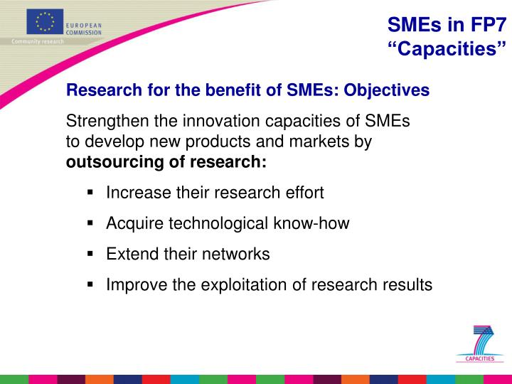Research for the benefit of SMEs: Objectives