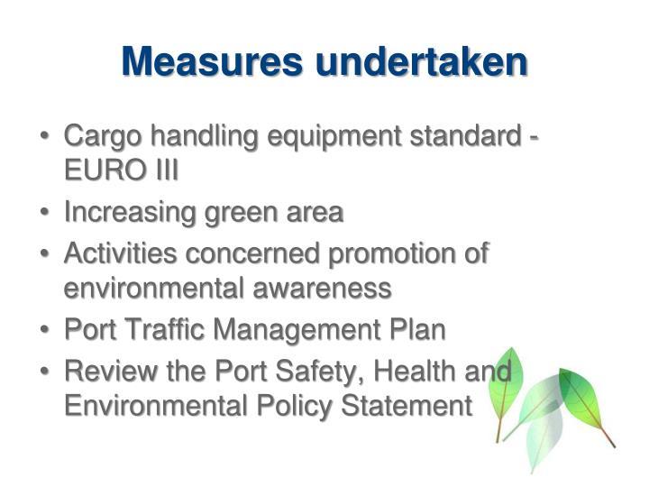 Measures undertaken