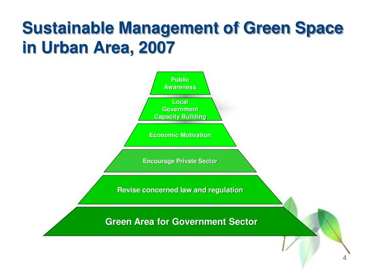 Sustainable Management of Green Space in Urban Area, 2007