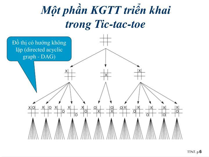Một phần KGTT triển khai
