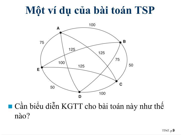 Một ví dụ của bài toán TSP