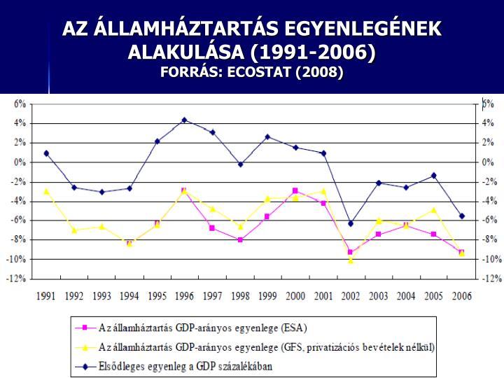 AZ ÁLLAMHÁZTARTÁS EGYENLEGÉNEK ALAKULÁSA (1991-2006)