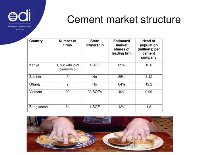 Cement market structure