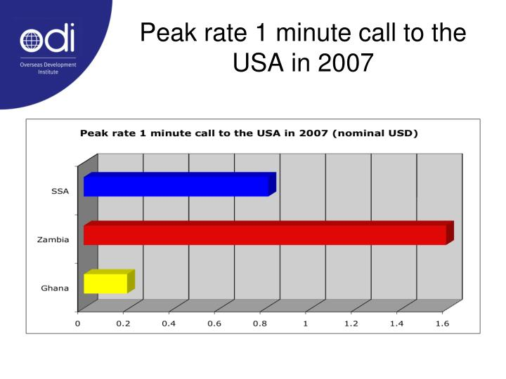 Peak rate 1 minute call to the USA in 2007