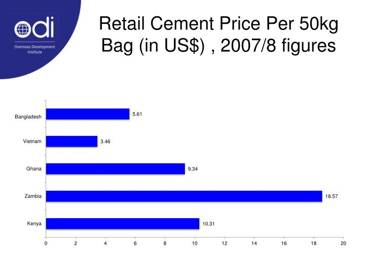 Retail Cement Price Per 50kg Bag (in US$) , 2007/8 figures