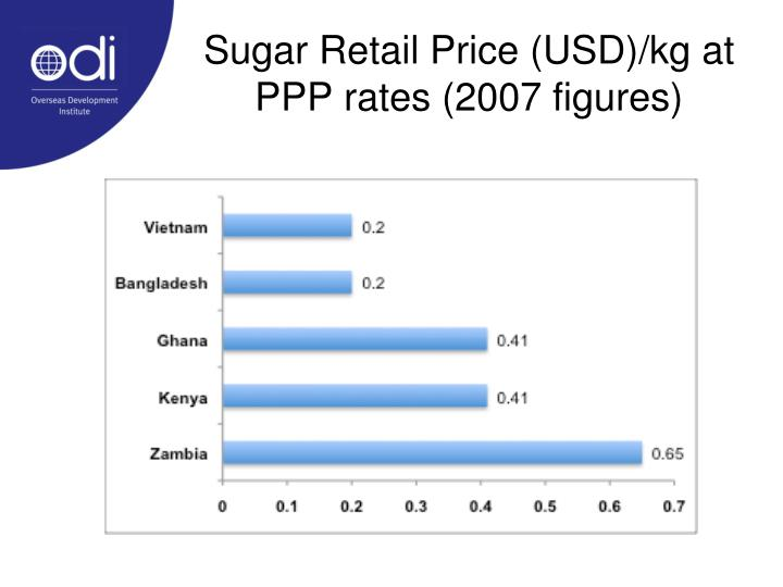 Sugar Retail Price (USD)/kg at PPP rates (2007 figures)