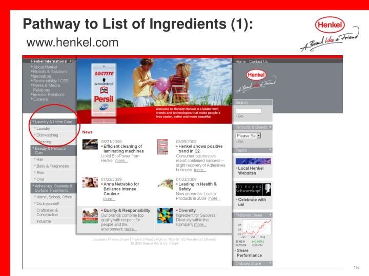 Pathway to List of Ingredients (1):
