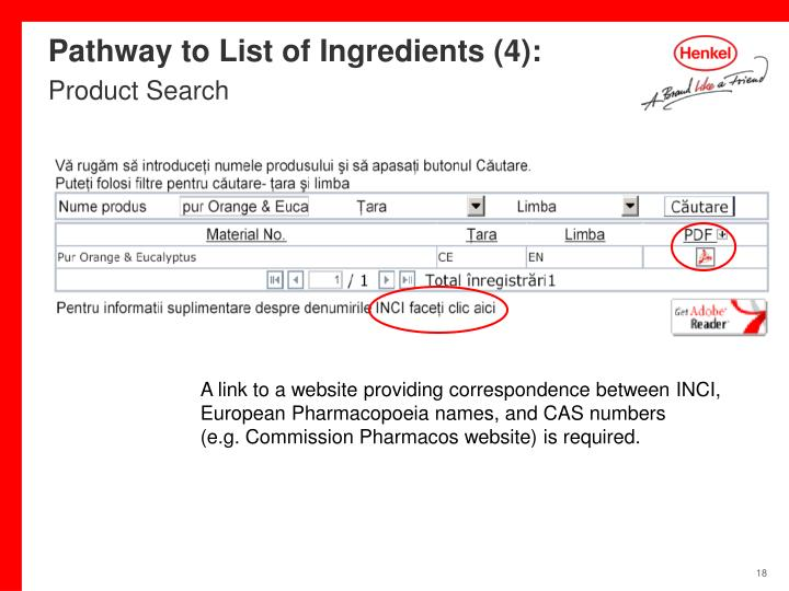 Pathway to List of Ingredients (4):