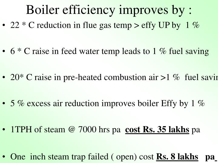 Boiler efficiency improves by :