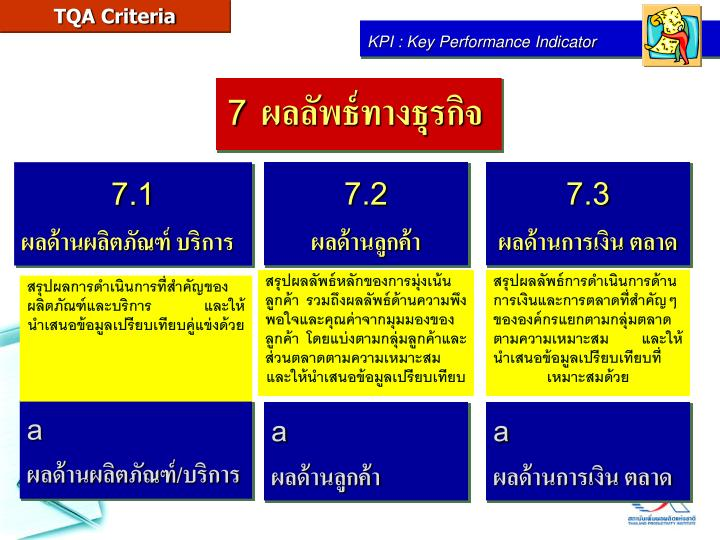 TQA Criteria