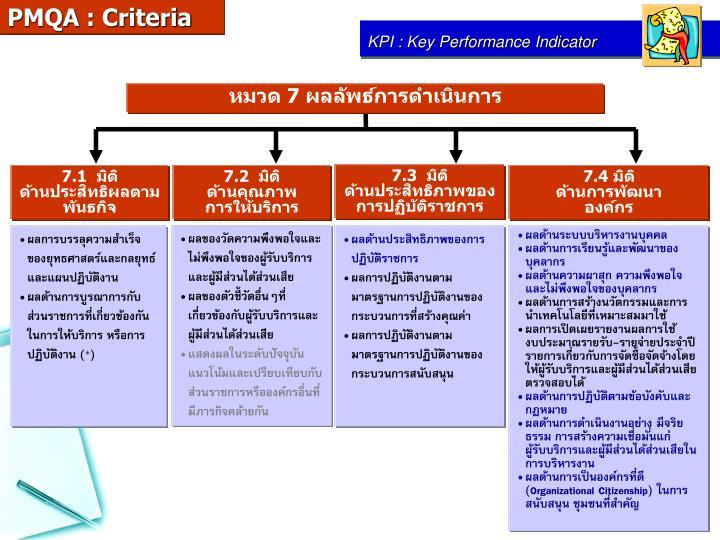 PMQA : Criteria