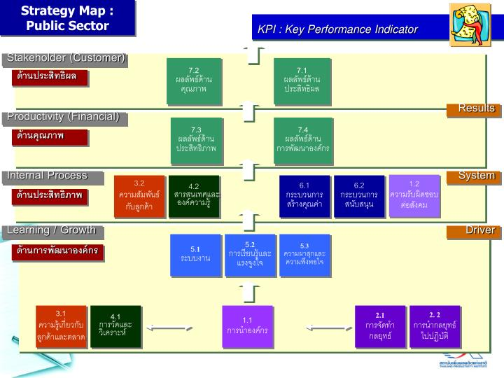 Strategy Map :