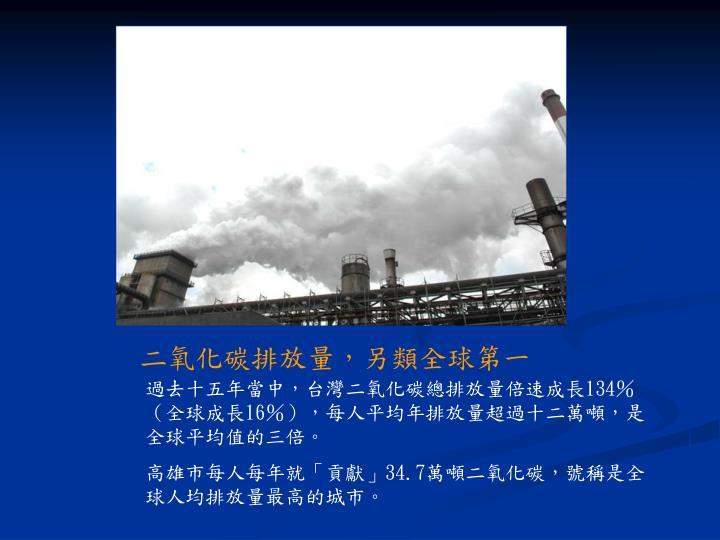 二氧化碳排放量,另類全球第一