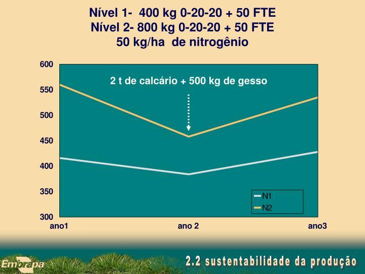 Nível 1-  400 kg 0-20-20 + 50 FTE