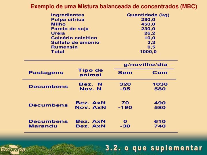 Exemplo de uma Mistura balanceada de concentrados (MBC)