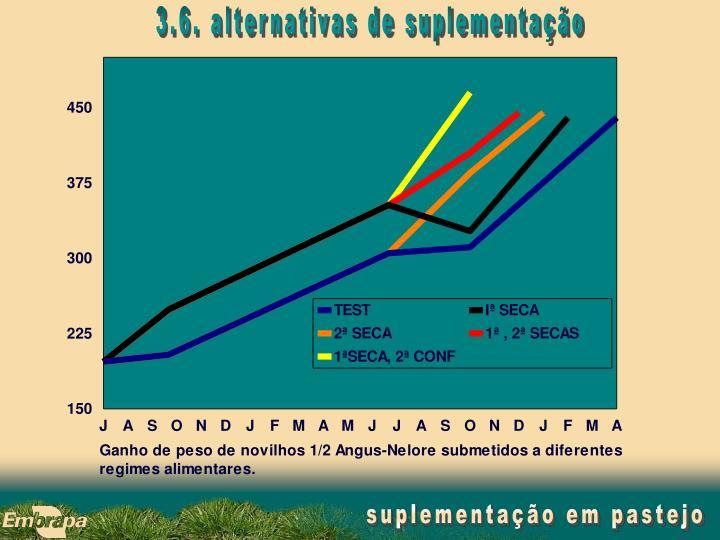 3.6. alternativas de suplementação