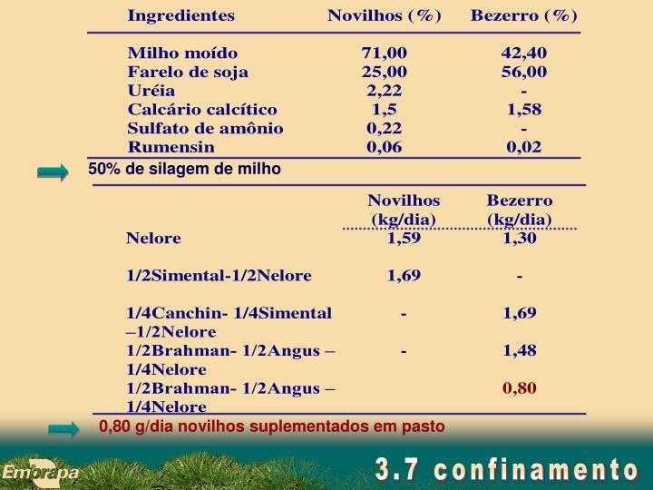50% de silagem de milho