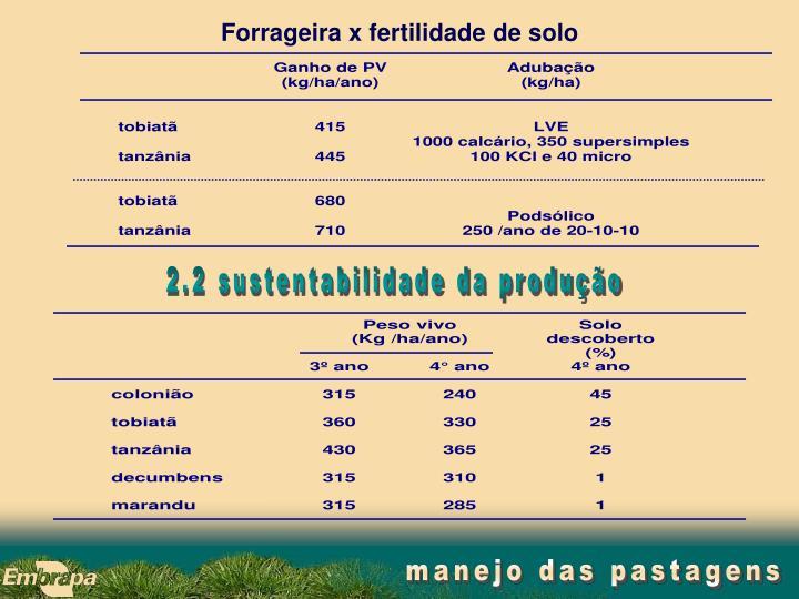 Forrageira x fertilidade de solo