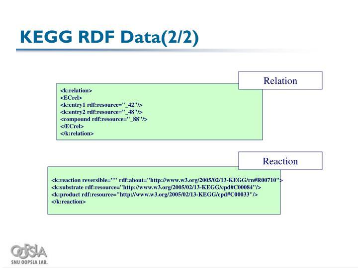 KEGG RDF Data(2/2)