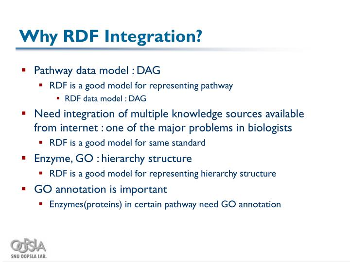 Why RDF Integration?