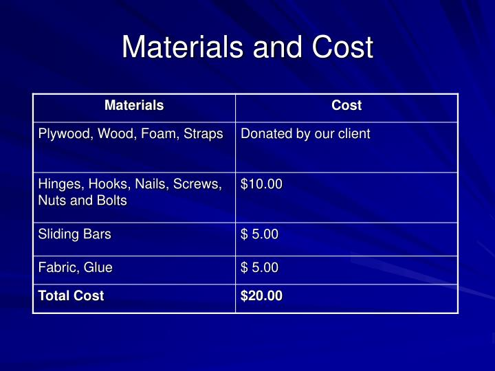 Materials and Cost