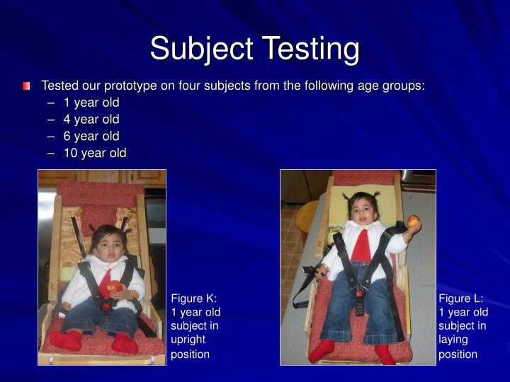 Tested our prototype on four subjects from the following age groups: