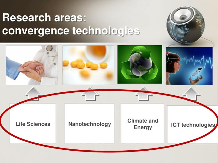 Research areas: