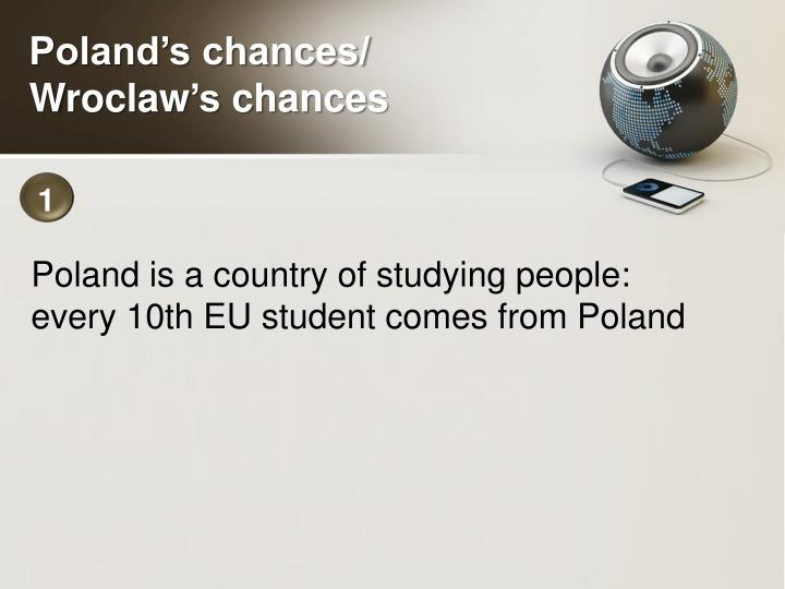 Poland's chances/