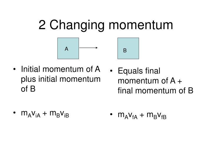 Initial momentum of A plus initial momentum of B