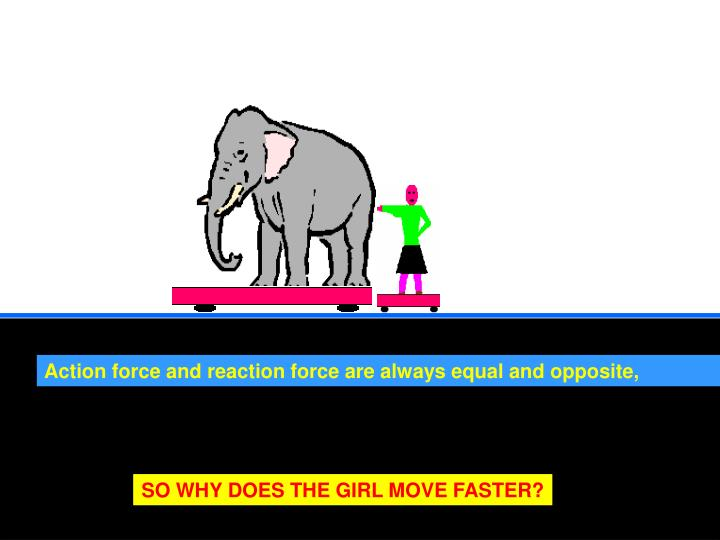 Action force and reaction force are always equal and opposite,