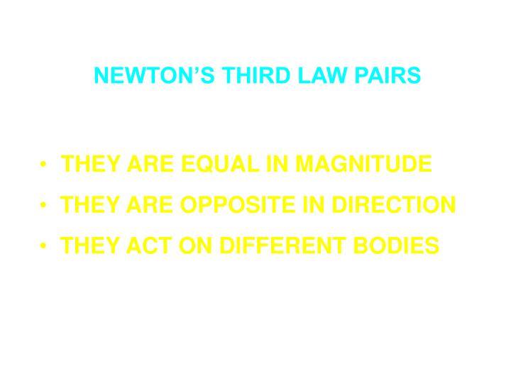 NEWTON'S THIRD LAW PAIRS