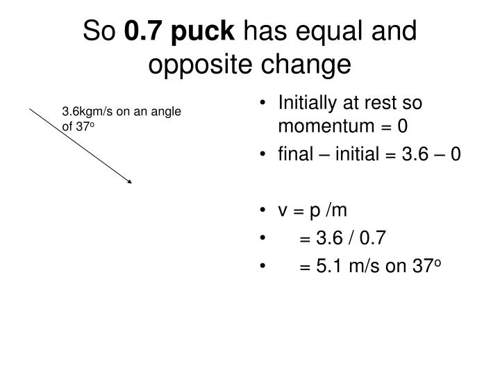 Initially at rest so momentum = 0